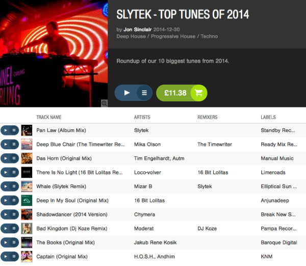 Slytek-beatport-chart-year-2014
